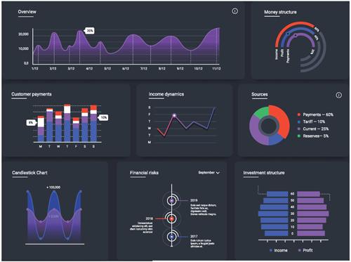 suivre et analyser les statistiques et indicateurs d'un site web 2020